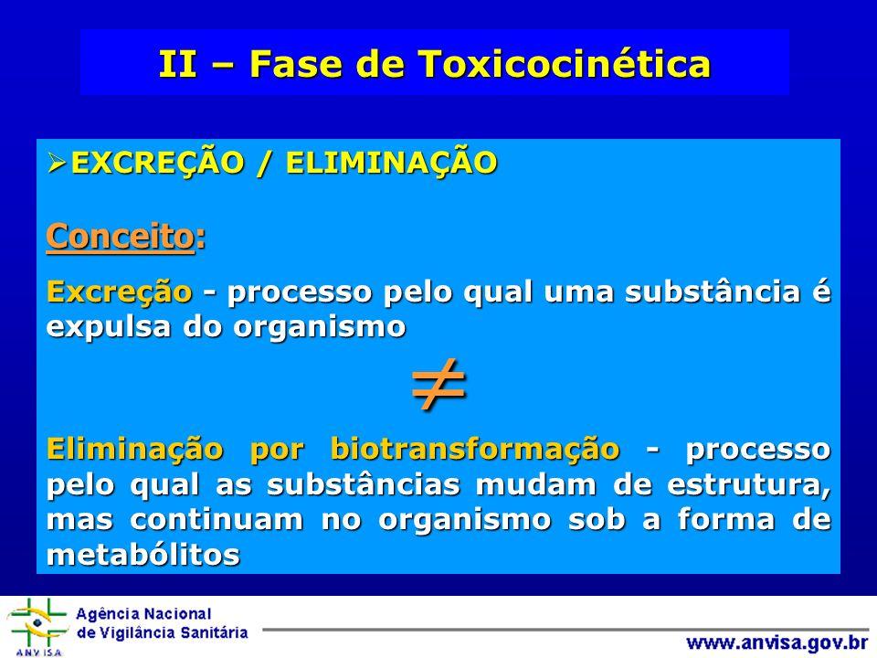II – Fase de Toxicocinética EXCREÇÃO / ELIMINAÇÃO EXCREÇÃO / ELIMINAÇÃO Conceito: Excreção - processo pelo qual uma substância é expulsa do organismo Eliminação por biotransformação - processo pelo qual as substâncias mudam de estrutura, mas continuam no organismo sob a forma de metabólitos