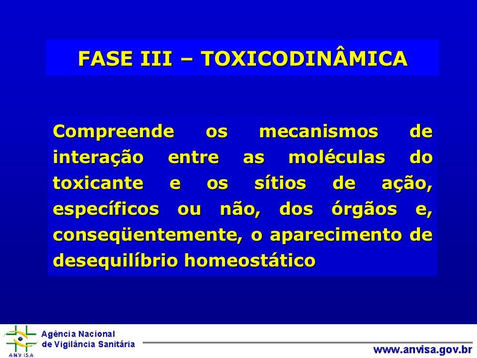 FASE III – TOXICODINÂMICA Compreende os mecanismos de interação entre as moléculas do toxicante e os sítios de ação, específicos ou não, dos órgãos e, conseqüentemente, o aparecimento de desequilíbrio homeostático
