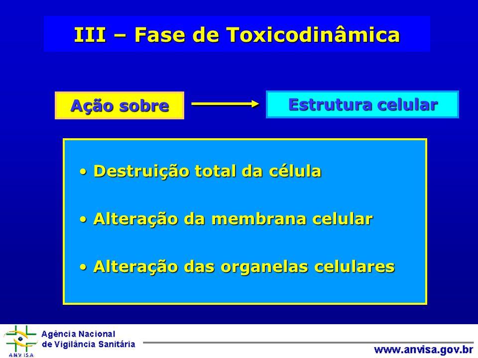 III – Fase de Toxicodinâmica Ação sobre Estrutura celular Destruição total da célula Destruição total da célula Alteração da membrana celular Alteraçã