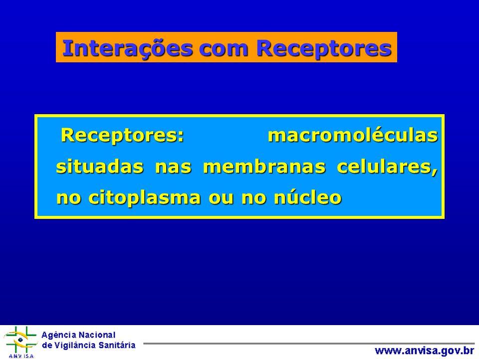 Interações com Receptores Receptores: macromoléculas situadas nas membranas celulares, no citoplasma ou no núcleo Receptores: macromoléculas situadas nas membranas celulares, no citoplasma ou no núcleo