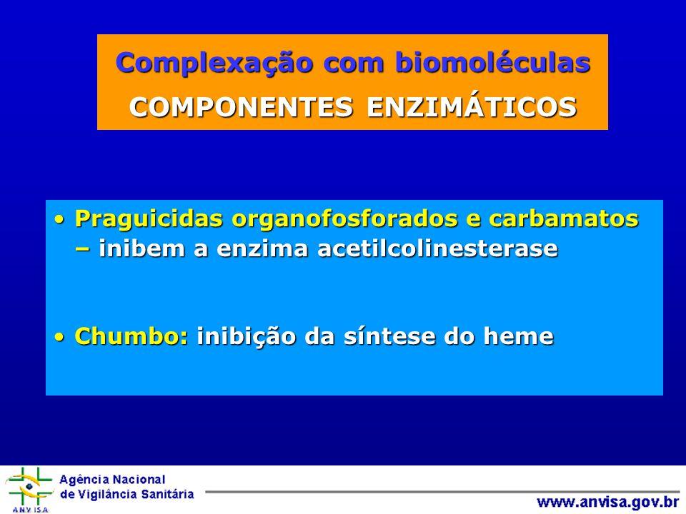 Complexação com biomoléculas COMPONENTES ENZIMÁTICOS Praguicidas organofosforados e carbamatos – inibem a enzima acetilcolinesterasePraguicidas organofosforados e carbamatos – inibem a enzima acetilcolinesterase Chumbo: inibição da síntese do hemeChumbo: inibição da síntese do heme