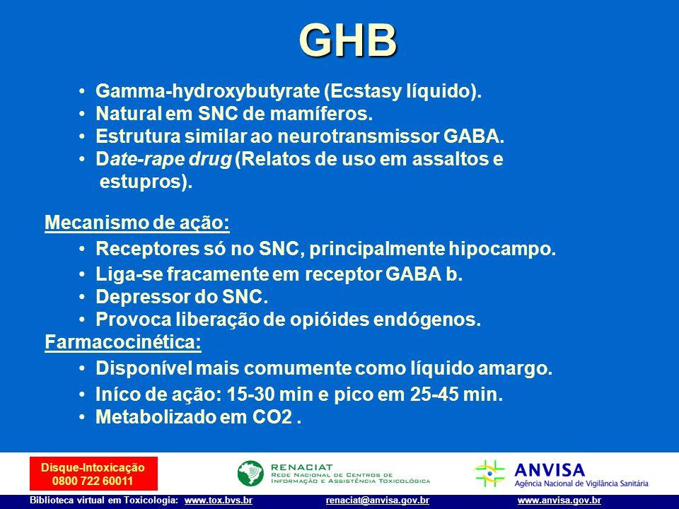 Disque-Intoxicação 0800 722 60011 Biblioteca virtual em Toxicologia: www.tox.bvs.brwww.anvisa.gov.brrenaciat@anvisa.gov.br GHB Gamma-hydroxybutyrate (