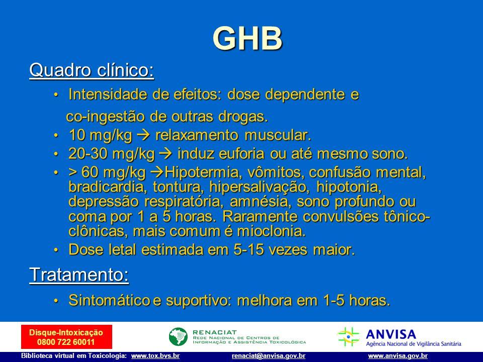 Disque-Intoxicação 0800 722 60011 Biblioteca virtual em Toxicologia: www.tox.bvs.brwww.anvisa.gov.brrenaciat@anvisa.gov.br Quadro clínico: Intensidade