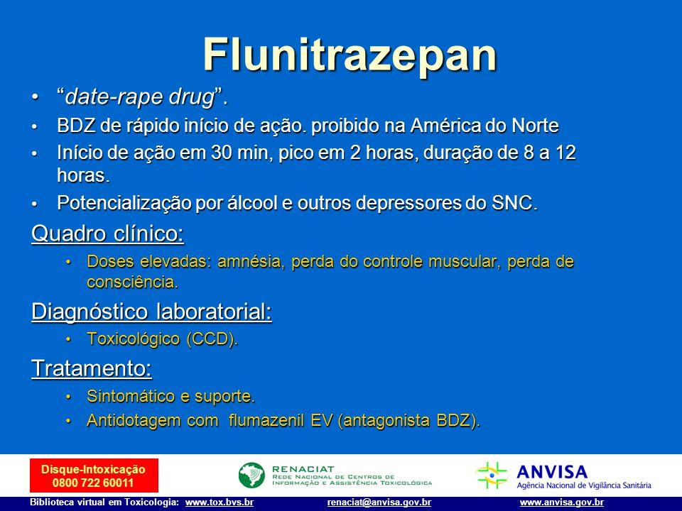 Disque-Intoxicação 0800 722 60011 Biblioteca virtual em Toxicologia: www.tox.bvs.brwww.anvisa.gov.brrenaciat@anvisa.gov.br date-rape drug.date-rape dr