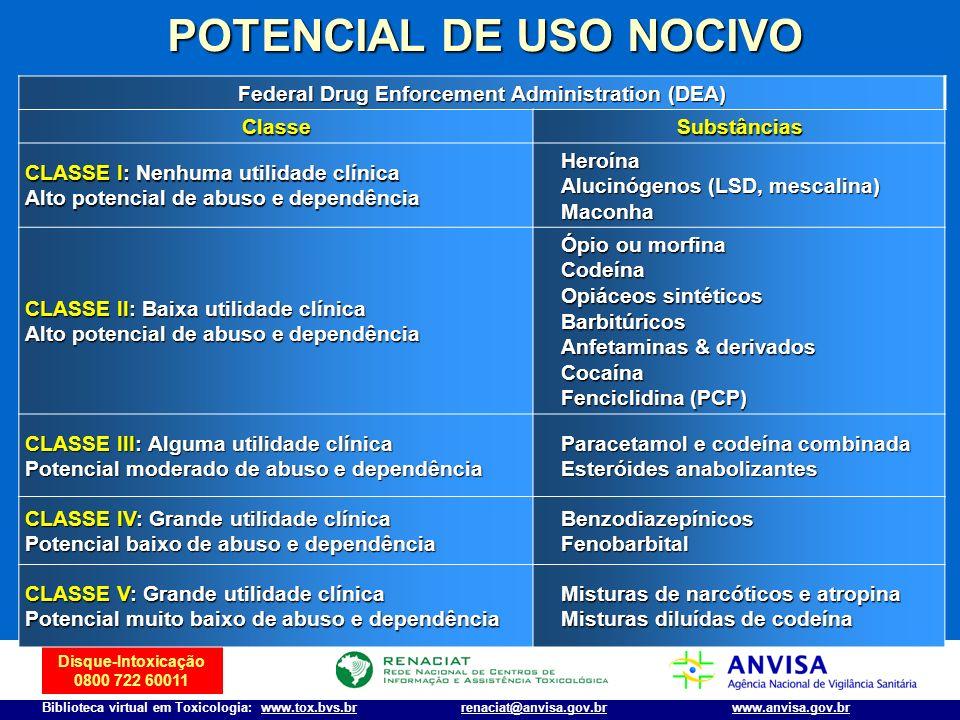 Disque-Intoxicação 0800 722 60011 Biblioteca virtual em Toxicologia: www.tox.bvs.brwww.anvisa.gov.brrenaciat@anvisa.gov.br Federal Drug Enforcement Ad