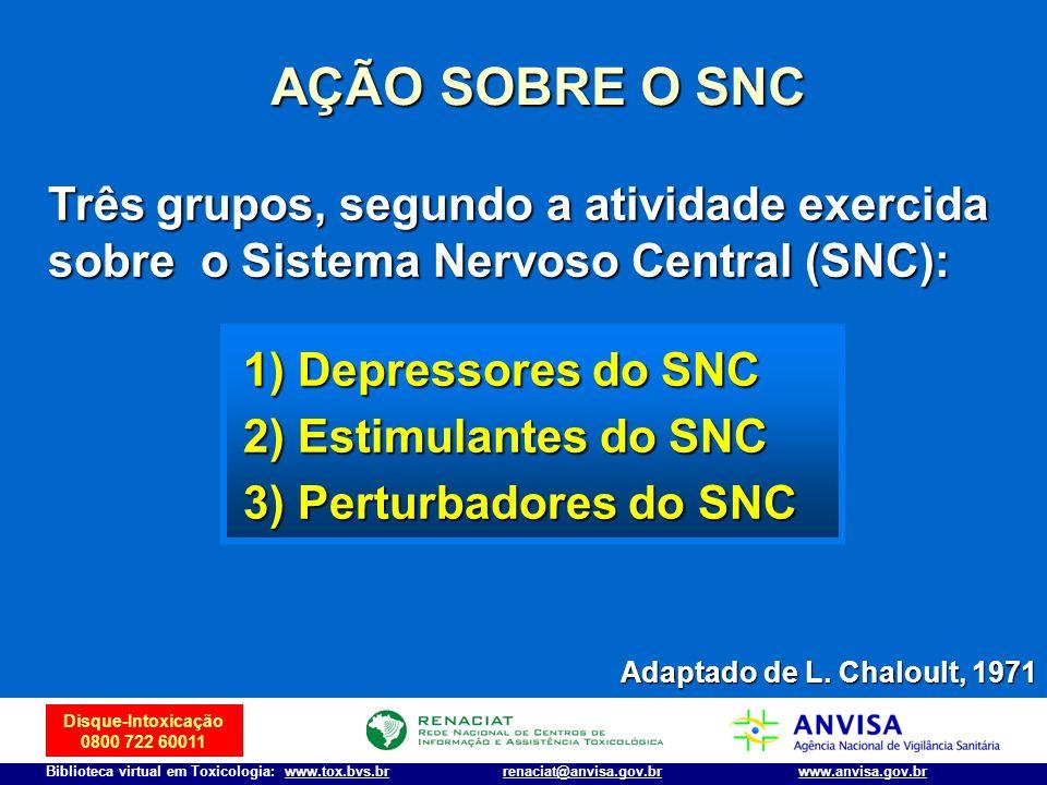 Disque-Intoxicação 0800 722 60011 Biblioteca virtual em Toxicologia: www.tox.bvs.brwww.anvisa.gov.brrenaciat@anvisa.gov.br AÇÃO SOBRE O SNC Três grupo