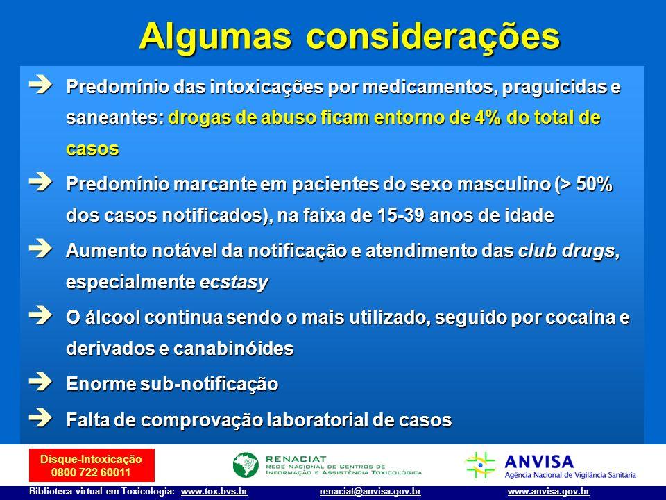 Disque-Intoxicação 0800 722 60011 Biblioteca virtual em Toxicologia: www.tox.bvs.brwww.anvisa.gov.brrenaciat@anvisa.gov.br Algumas considerações Predo