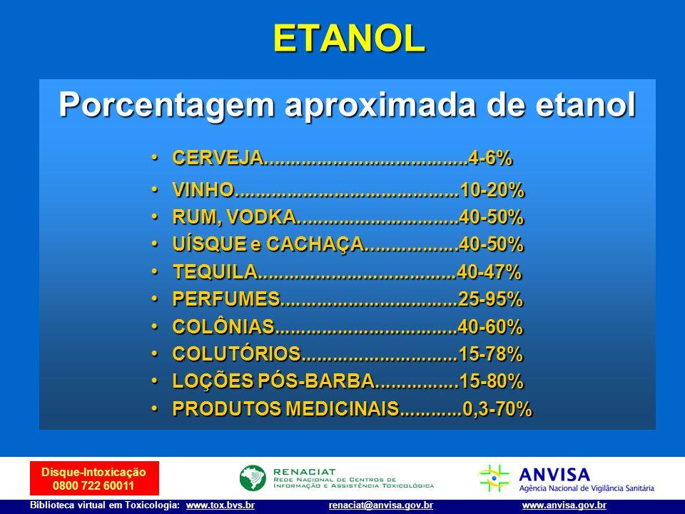 Disque-Intoxicação 0800 722 60011 Biblioteca virtual em Toxicologia: www.tox.bvs.brwww.anvisa.gov.brrenaciat@anvisa.gov.brETANOL Porcentagem aproximad