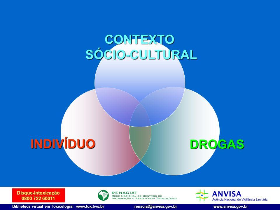 Disque-Intoxicação 0800 722 60011 Biblioteca virtual em Toxicologia: www.tox.bvs.brwww.anvisa.gov.brrenaciat@anvisa.gov.br DROGAS CONTEXTO SÓCIO-CULTU
