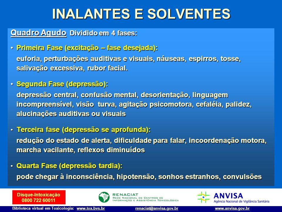 Disque-Intoxicação 0800 722 60011 Biblioteca virtual em Toxicologia: www.tox.bvs.brwww.anvisa.gov.brrenaciat@anvisa.gov.br INALANTES E SOLVENTES Quadr