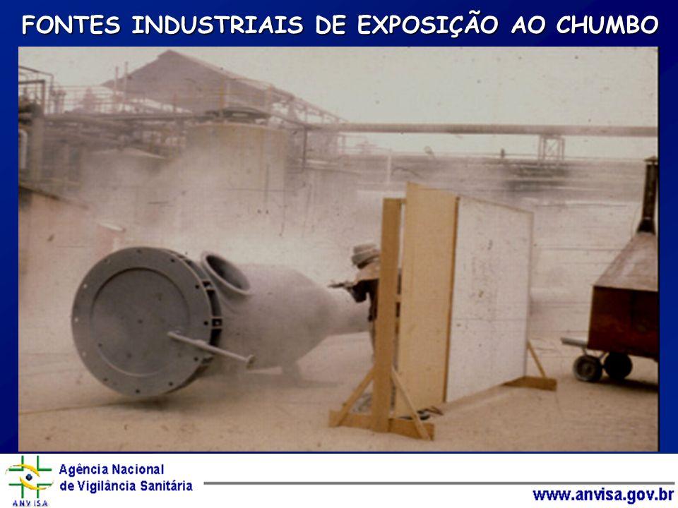 FONTES INDUSTRIAIS DE EXPOSIÇÃO AO CHUMBO Mineração, fundição e refinamento de chumbo; produção de ligas (bronze, latão) Mineração, fundição e refinam