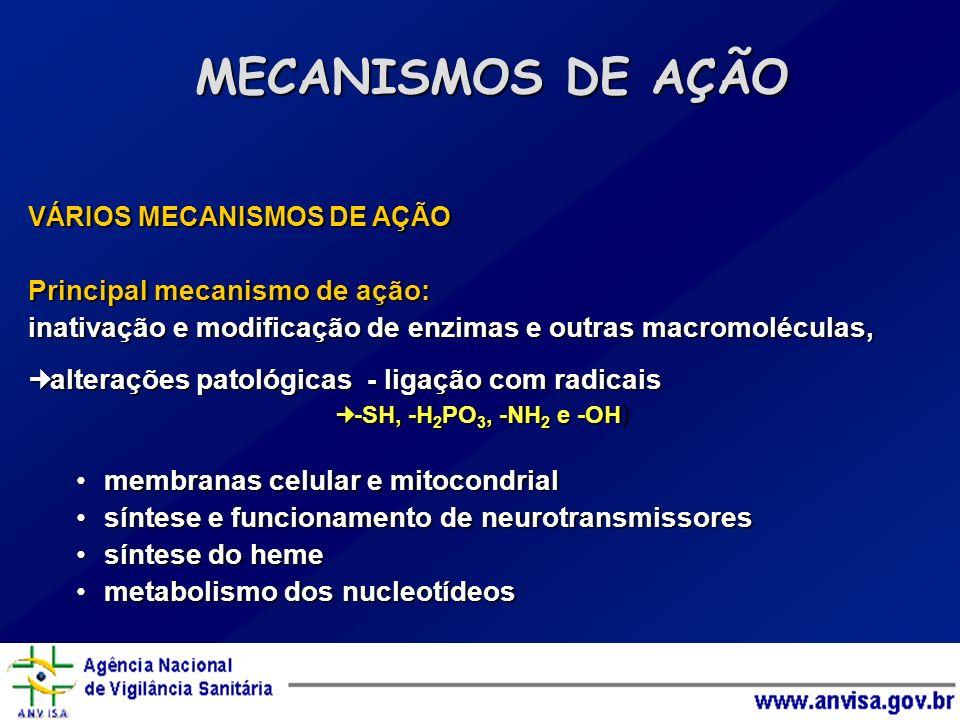 VÁRIOS MECANISMOS DE AÇÃO Principal mecanismo de ação: inativação e modificação de enzimas e outras macromoléculas, alterações patológicas - ligação c