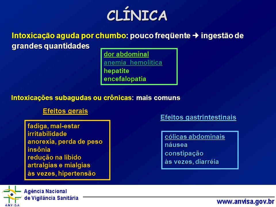 Intoxicação aguda por chumbo: pouco freqüente ingestão de grandes quantidades CLÍNICA dor abdominal anemia hemolítica anemia hemolíticahepatiteencefal