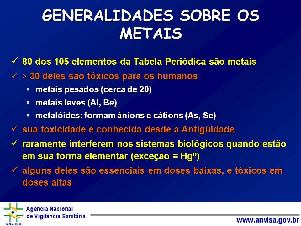 GENERALIDADES SOBRE OS METAIS 80 dos 105 elementos da Tabela Periódica são metais 80 dos 105 elementos da Tabela Periódica são metais > 30 deles são t