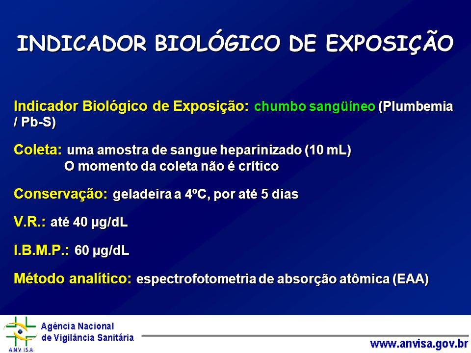 Indicador Biológico de Exposição: chumbo sangüíneo (Plumbemia / Pb-S) Coleta: uma amostra de sangue heparinizado (10 mL) O momento da coleta não é crí