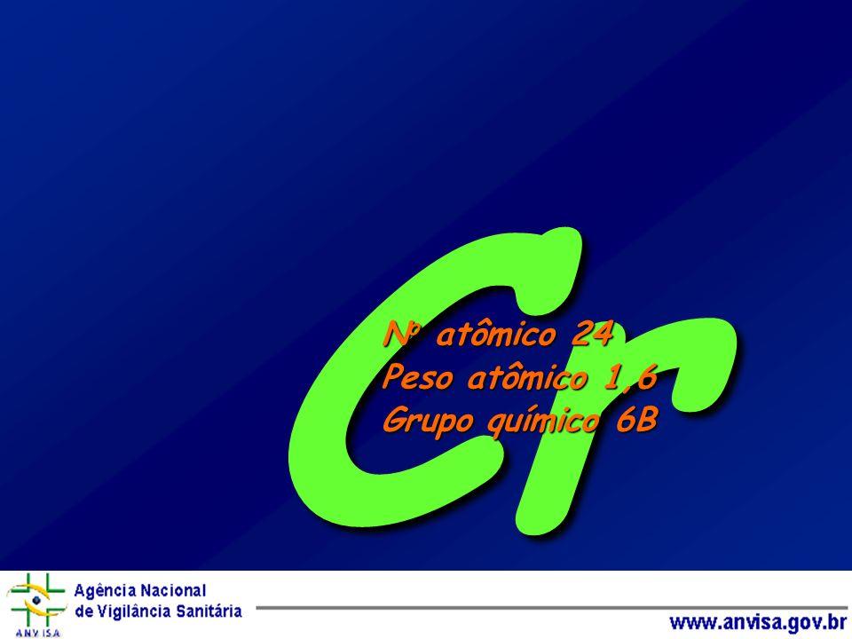Cr N o atômico 24 Peso atômico 1,6 Grupo químico 6B