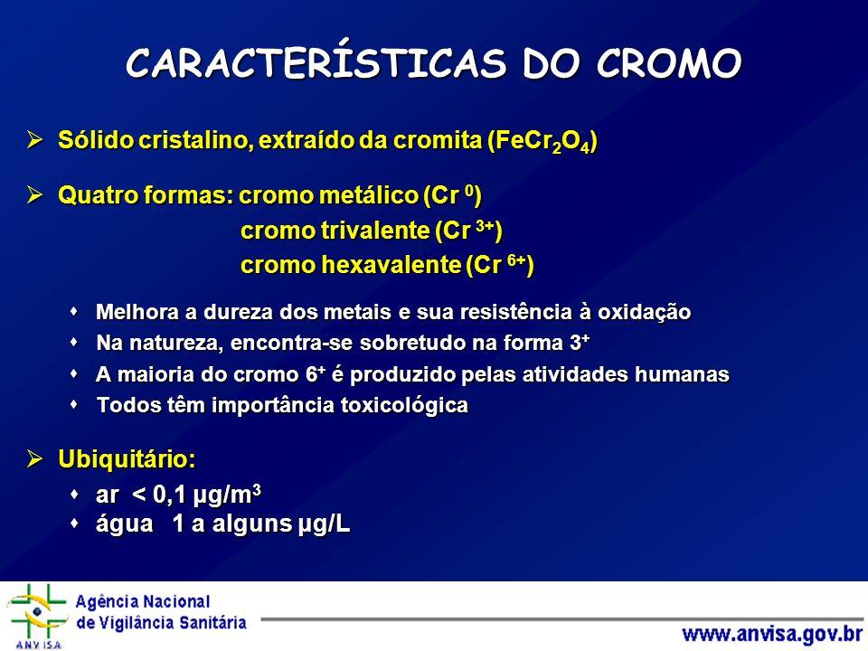 CARACTERÍSTICAS DO CROMO Sólido cristalino, extraído da cromita (FeCr 2 O 4 ) Sólido cristalino, extraído da cromita (FeCr 2 O 4 ) Quatro formas: crom