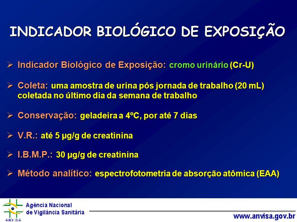 INDICADOR BIOLÓGICO DE EXPOSIÇÃO Indicador Biológico de Exposição: cromo urinário (Cr-U) Indicador Biológico de Exposição: cromo urinário (Cr-U) Colet