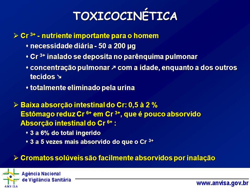 TOXICOCINÉTICA Cr 3+ - nutriente importante para o homem Cr 3+ - nutriente importante para o homem necessidade diária - 50 a 200 µg necessidade diária