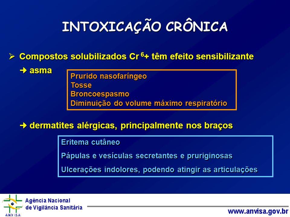 INTOXICAÇÃO CRÔNICA Compostos solubilizados Cr 6 + têm efeito sensibilizante Compostos solubilizados Cr 6 + têm efeito sensibilizante asma asma dermat