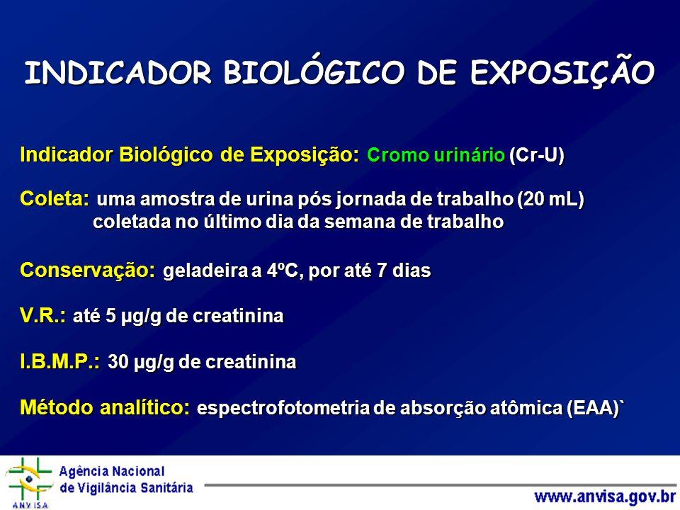 INDICADOR BIOLÓGICO DE EXPOSIÇÃO Indicador Biológico de Exposição: Cromo urinário (Cr-U) Coleta: uma amostra de urina pós jornada de trabalho (20 mL)