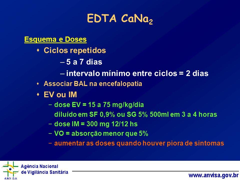 EDTA CaNa 2 Esquema e Doses Ciclos repetidos – –5 a 7 dias – –intervalo mínimo entre ciclos = 2 dias Associar BAL na encefalopatia EV ou IM dose EV =