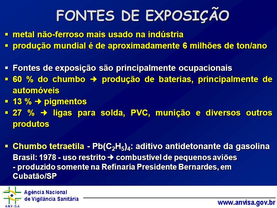 AGÊNCIA NACIONAL DE VIGILÂNCIA SANITÁRIA GERÊNCIA GERAL DE TOXICOLOGIA Tel.: (61) 448 6201 448 6203 Fax: (61) 448 6287 toxicologia@anvisa.gov.br Heloísa Rey Farza Coordenação dos Cursos de Toxicologia heloisa.farza@anvisa.gov.br