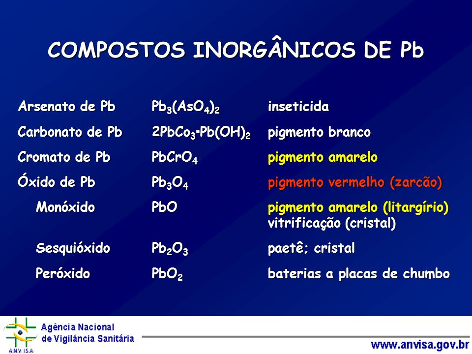 COMPOSTOS INORGÂNICOS DE Pb Arsenato de PbPb 3 (AsO 4 ) 2 inseticida Carbonato de Pb2PbCo 3 Pb(OH) 2 pigmento branco Cromato de PbPbCrO 4 pigmento ama
