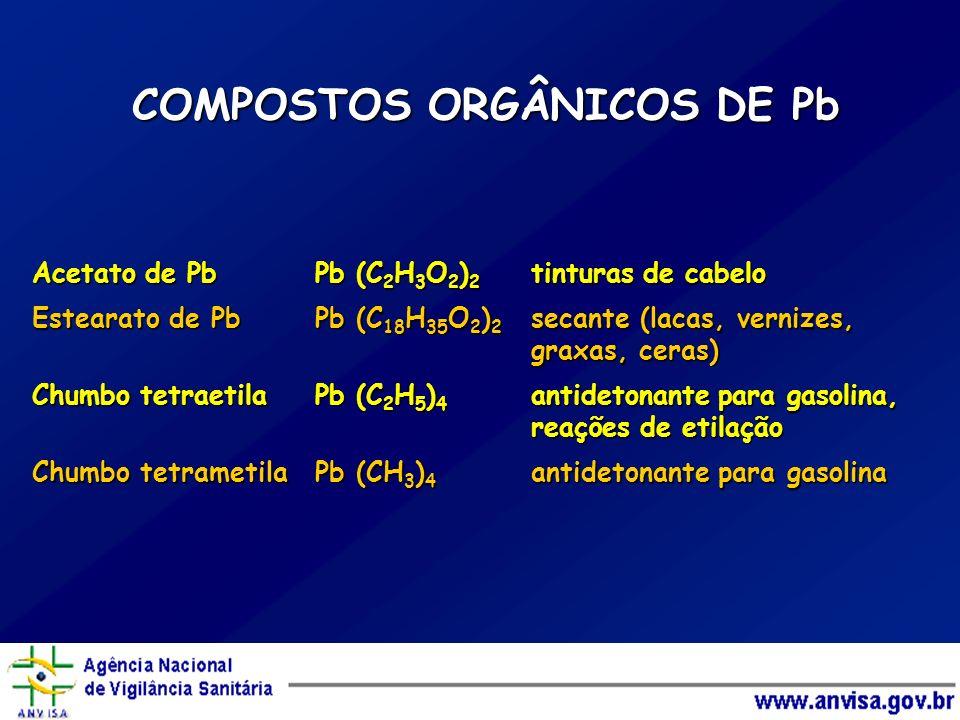 COMPOSTOS ORGÂNICOS DE Pb COMPOSTOS ORGÂNICOS DE Pb Acetato de PbPb (C 2 H 3 O 2 ) 2 tinturas de cabelo Estearato de PbPb (C 18 H 35 O 2 ) 2 secante (