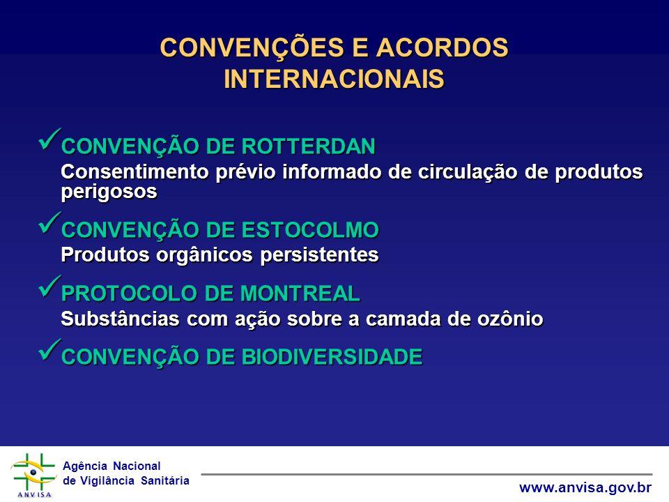 Agência Nacional de Vigilância Sanitária www.anvisa.gov.br CONVENÇÕES E ACORDOS INTERNACIONAIS CONVENÇÃO DE ROTTERDAN CONVENÇÃO DE ROTTERDAN Consentim