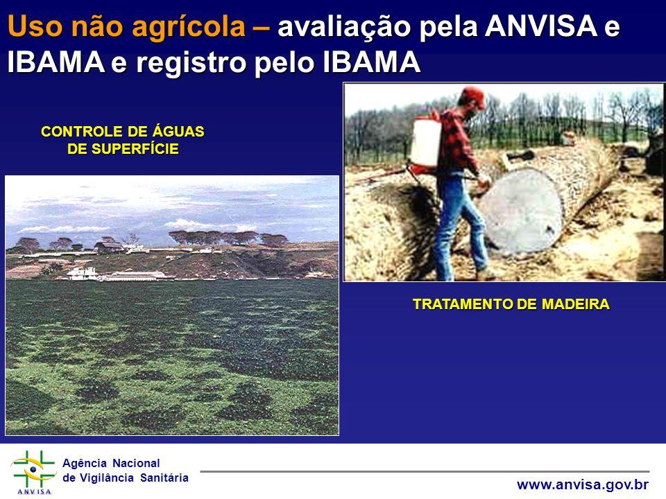 Agência Nacional de Vigilância Sanitária www.anvisa.gov.br CONTROLE DE ÁGUAS DE SUPERFÍCIE Uso não agrícola – avaliação pela ANVISA e IBAMA e registro