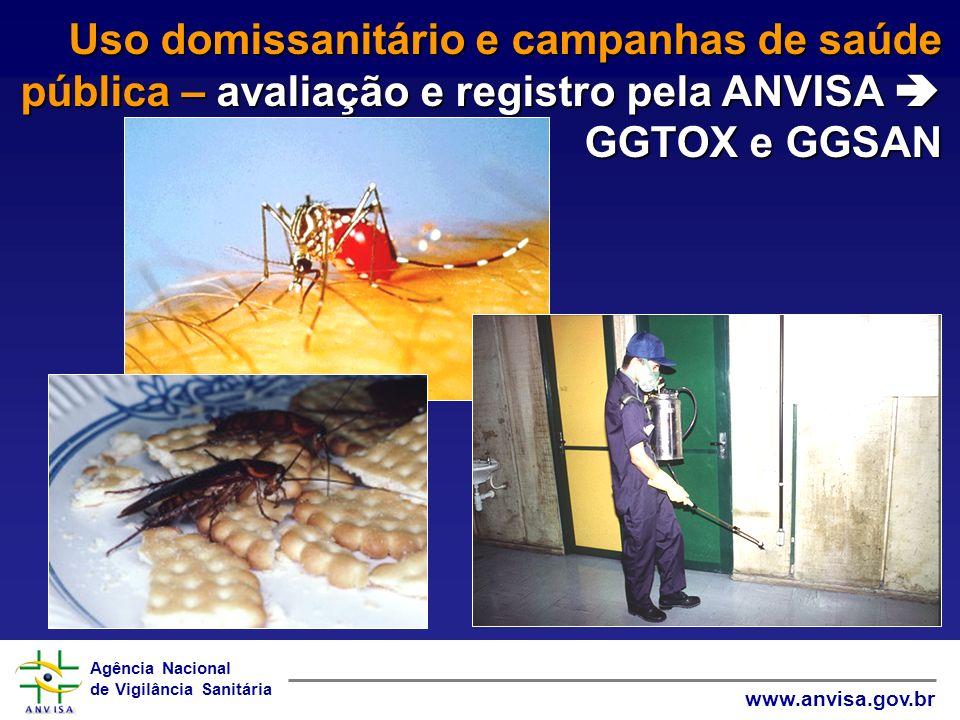 Agência Nacional de Vigilância Sanitária www.anvisa.gov.br Uso domissanitário e campanhas de saúde pública – avaliação e registro pela ANVISA GGTOX e