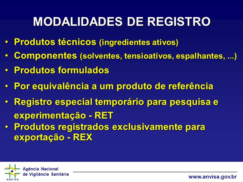 Agência Nacional de Vigilância Sanitária www.anvisa.gov.br MODALIDADES DE REGISTRO Produtos técnicos (ingredientes ativos)Produtos técnicos (ingredien