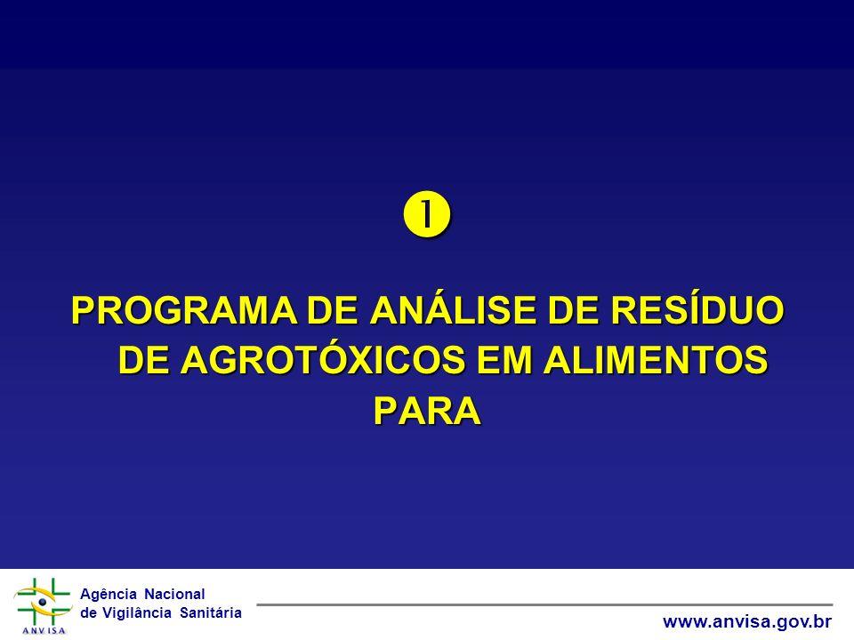 Agência Nacional de Vigilância Sanitária www.anvisa.gov.br PROGRAMA DE ANÁLISE DE RESÍDUO DE AGROTÓXICOS EM ALIMENTOS PARA