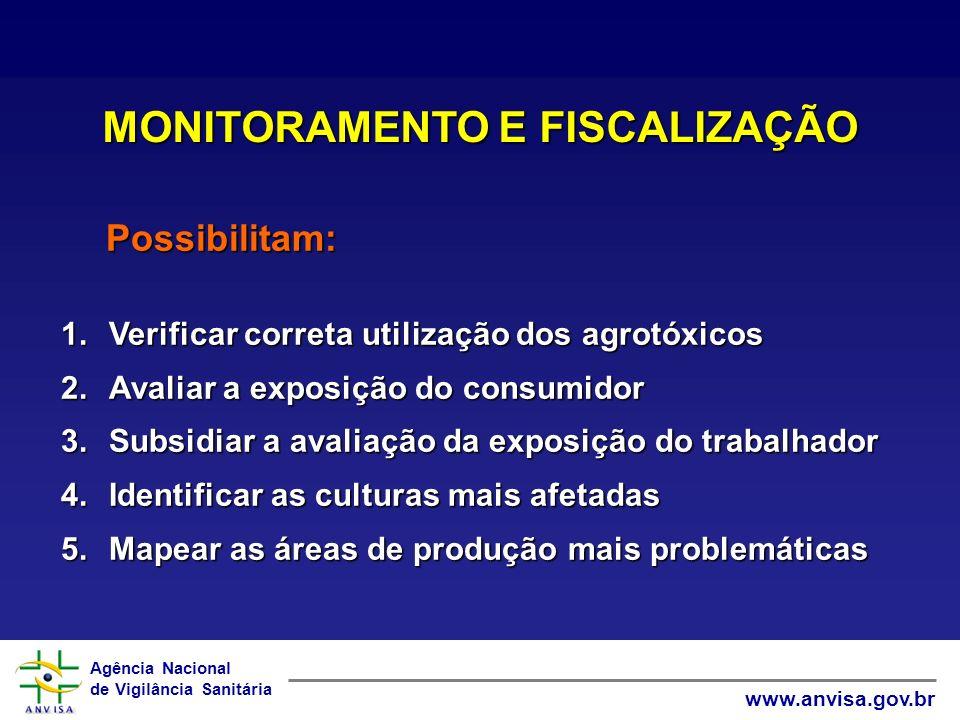 Agência Nacional de Vigilância Sanitária www.anvisa.gov.br MONITORAMENTO E FISCALIZAÇÃO Possibilitam: 1.Verificar correta utilização dos agrotóxicos 2