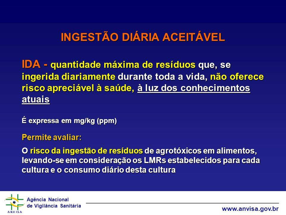 Agência Nacional de Vigilância Sanitária www.anvisa.gov.br INGESTÃO DIÁRIA ACEITÁVEL IDA - quantidade máxima de resíduos que, se ingerida diariamente