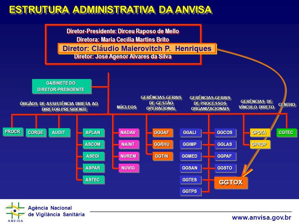 Agência Nacional de Vigilância Sanitária www.anvisa.gov.br Diretor-Presidente: Dirceu Raposo de Mello Diretora: Maria Cecília Martins Brito Diretor: C