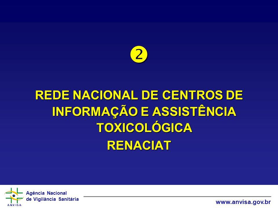 Agência Nacional de Vigilância Sanitária www.anvisa.gov.br REDE NACIONAL DE CENTROS DE INFORMAÇÃO E ASSISTÊNCIA TOXICOLÓGICA RENACIAT