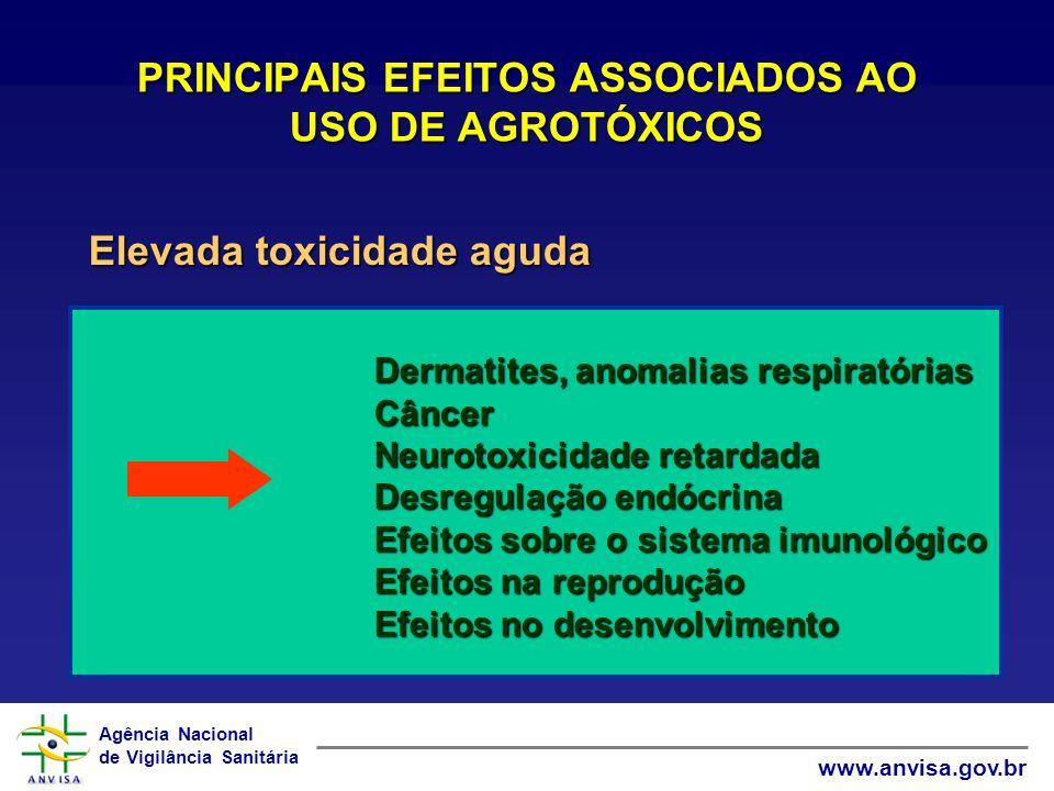 Agência Nacional de Vigilância Sanitária www.anvisa.gov.br PRINCIPAIS EFEITOS ASSOCIADOS AO USO DE AGROTÓXICOS Elevada toxicidade aguda Dermatites, an