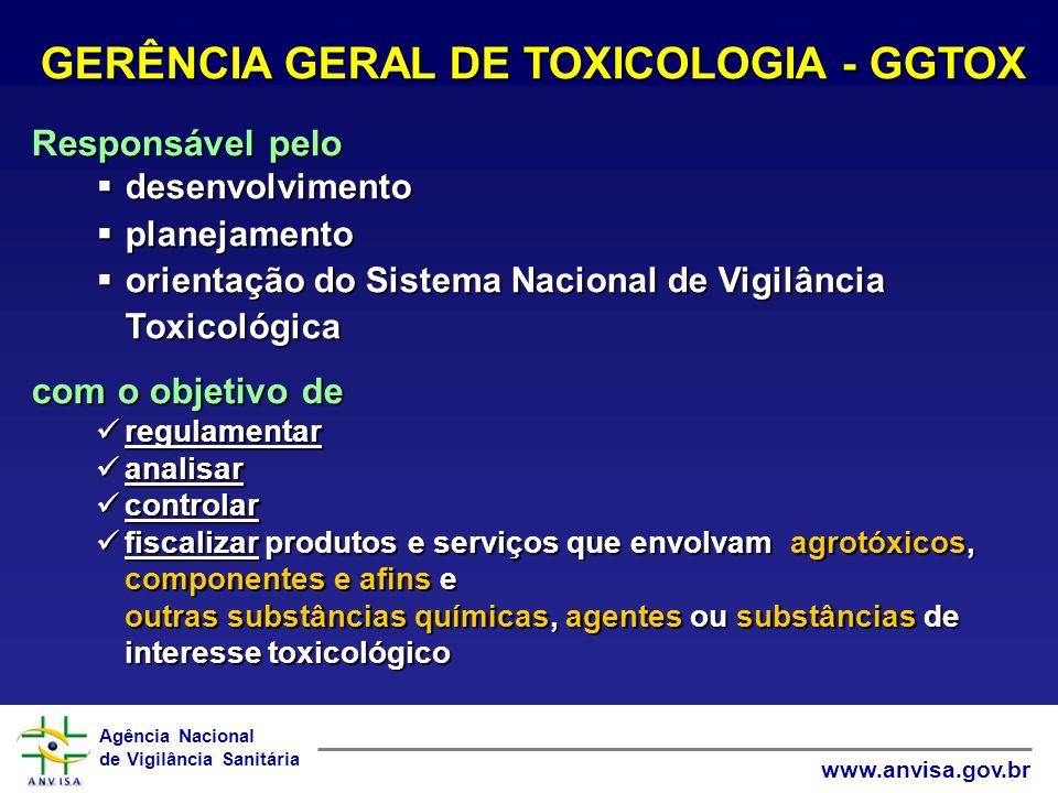 Agência Nacional de Vigilância Sanitária www.anvisa.gov.br GERÊNCIA GERAL DE TOXICOLOGIA - GGTOX Responsável pelo desenvolvimento desenvolvimento plan