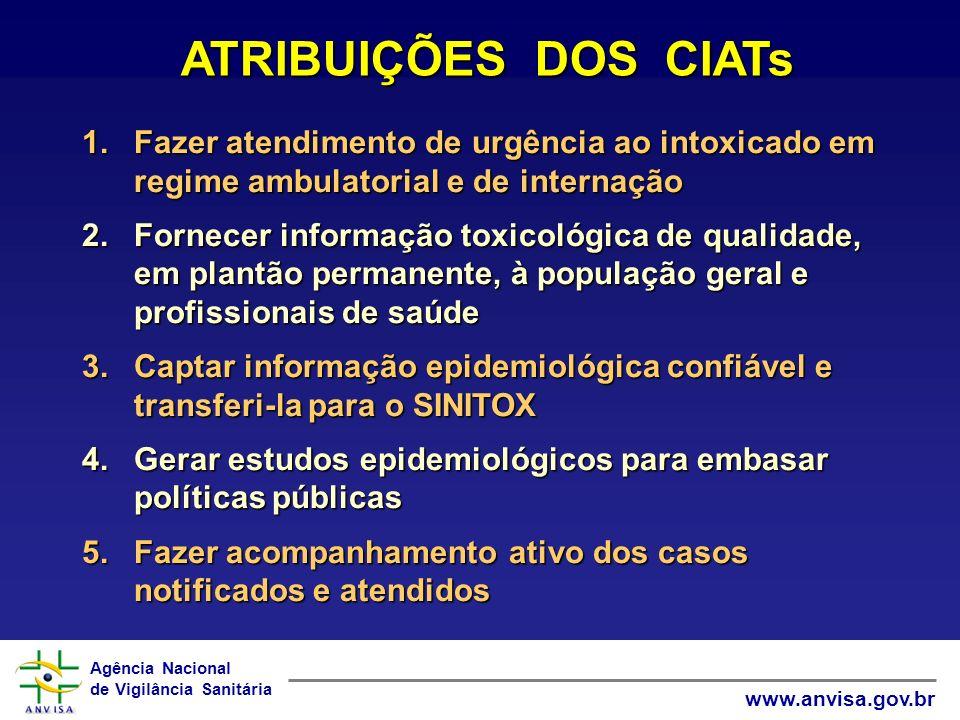 Agência Nacional de Vigilância Sanitária www.anvisa.gov.br ATRIBUIÇÕES DOS CIATs 1.Fazer atendimento de urgência ao intoxicado em regime ambulatorial
