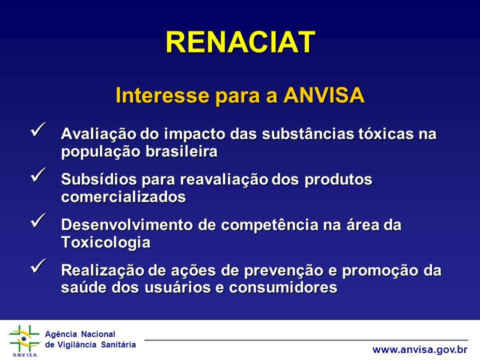 Agência Nacional de Vigilância Sanitária www.anvisa.gov.br Interesse para a ANVISA Avaliação do impacto das substâncias tóxicas na população brasileir