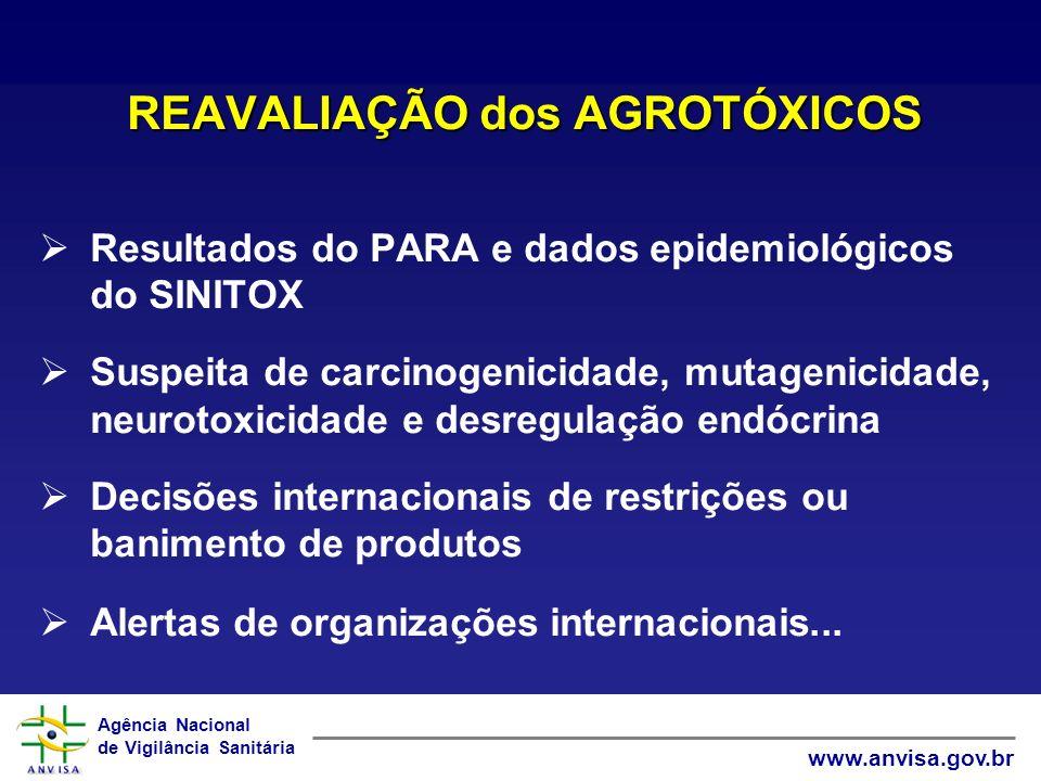 Agência Nacional de Vigilância Sanitária www.anvisa.gov.br REAVALIAÇÃO dos AGROTÓXICOS Resultados do PARA e dados epidemiológicos do SINITOX Suspeita