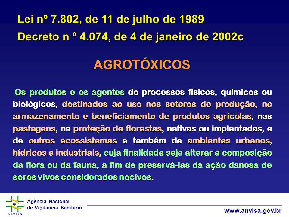 Agência Nacional de Vigilância Sanitária www.anvisa.gov.br Art 3º da Lei e 8º do Decreto Os agrotóxicos, seus componentes e afins de acordo com definição do art 2° desta Lei, só poderão ser produzidos, exportados, importados, comercializados e utilizados se previamente registrados em órgão federal, de acordo com as diretrizes e exigências dos órgãos federais responsáveis pelos setores da saúde, do meio ambiente e da agricultura Lei nº 7.802, de 11 de julho de 1989 Decreto n º 4.074, de 4 de janeiro de 2002