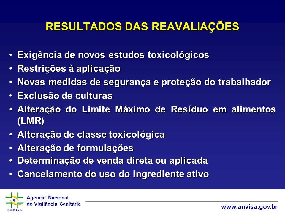 Agência Nacional de Vigilância Sanitária www.anvisa.gov.br RESULTADOS DAS REAVALIAÇÕES Exigência de novos estudos toxicológicosExigência de novos estu