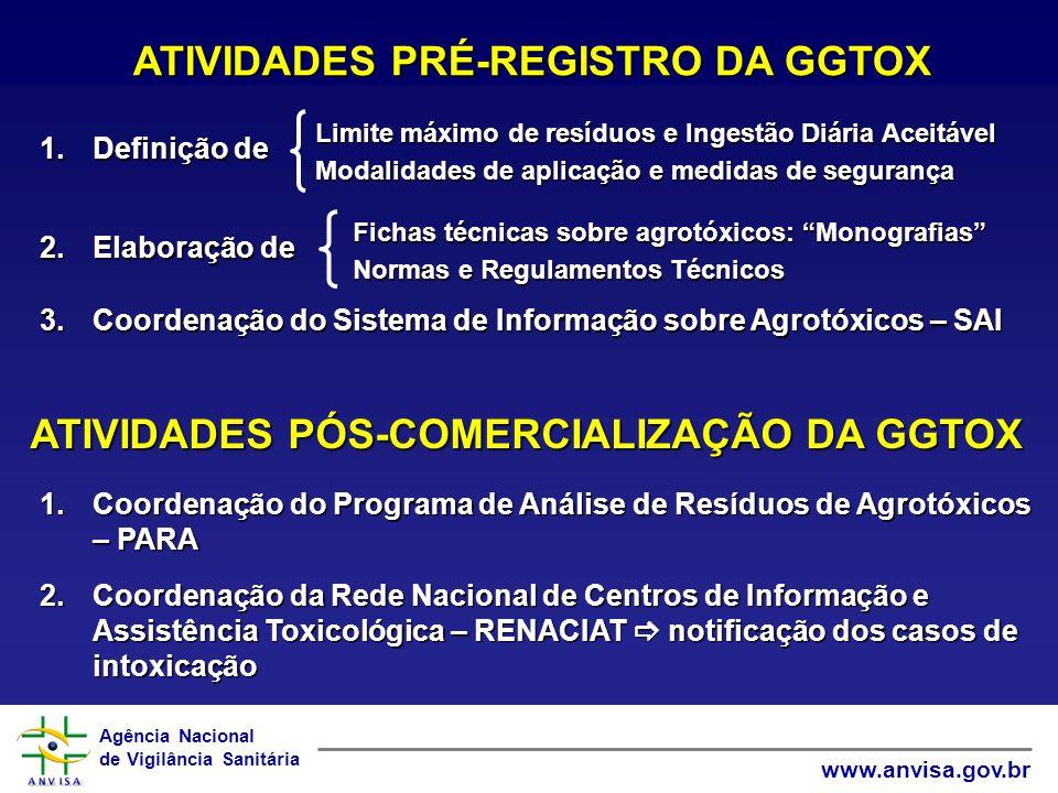 Agência Nacional de Vigilância Sanitária www.anvisa.gov.br PENTACLOROFENOL (OC) LINDANO (OC) HEPTACLORO (OC) MONOCROTOFÓS (OF) BENOMIL (benzimidazol) PARATION METÍLICO (OF) Exclusão de várias culturas CAPTAN e FOLPET (dicarboximida) Exclusãode culturas DICOFOL (OC) Exclusão da aplicação costal CLORPIRIFÓS (OF) Exclusão de aplicação costal, várias culturas Uso domiciliar: só iscas PROCLORAZ (imidazolilcarboxamida) Exclusão da aplicação costal em várias culturas, exclusão do uso em várias culturas VINCLOZOLIN (dicarboximida) Proposta de venda direta, revisão de embalagem, controle de vendas METAMIDOFÓS (OF) Exclusão de aplicação costal e tanques, várias culturas, novos testes tox.