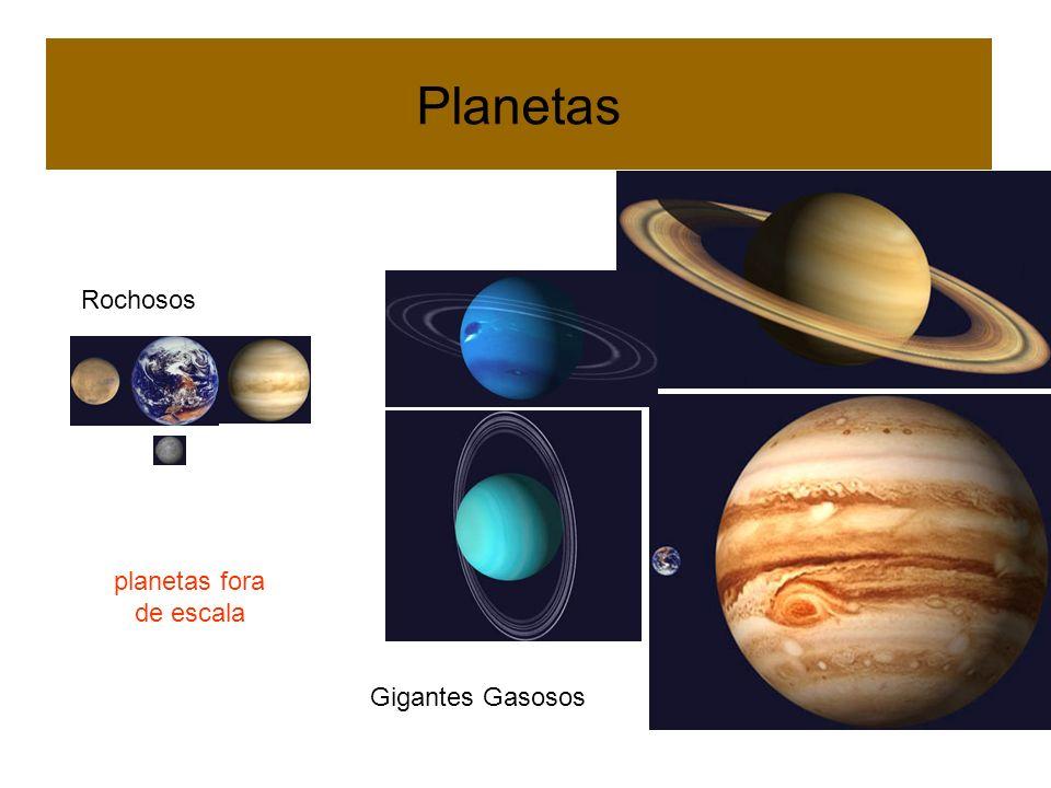 Planetas Rochosos Gigantes Gasosos planetas fora de escala