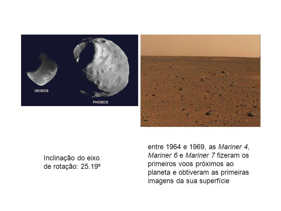 Inclinação do eixo de rotação: 25.19º entre 1964 e 1969, as Mariner 4, Mariner 6 e Mariner 7 fizeram os primeiros voos próximos ao planeta e obtiveram