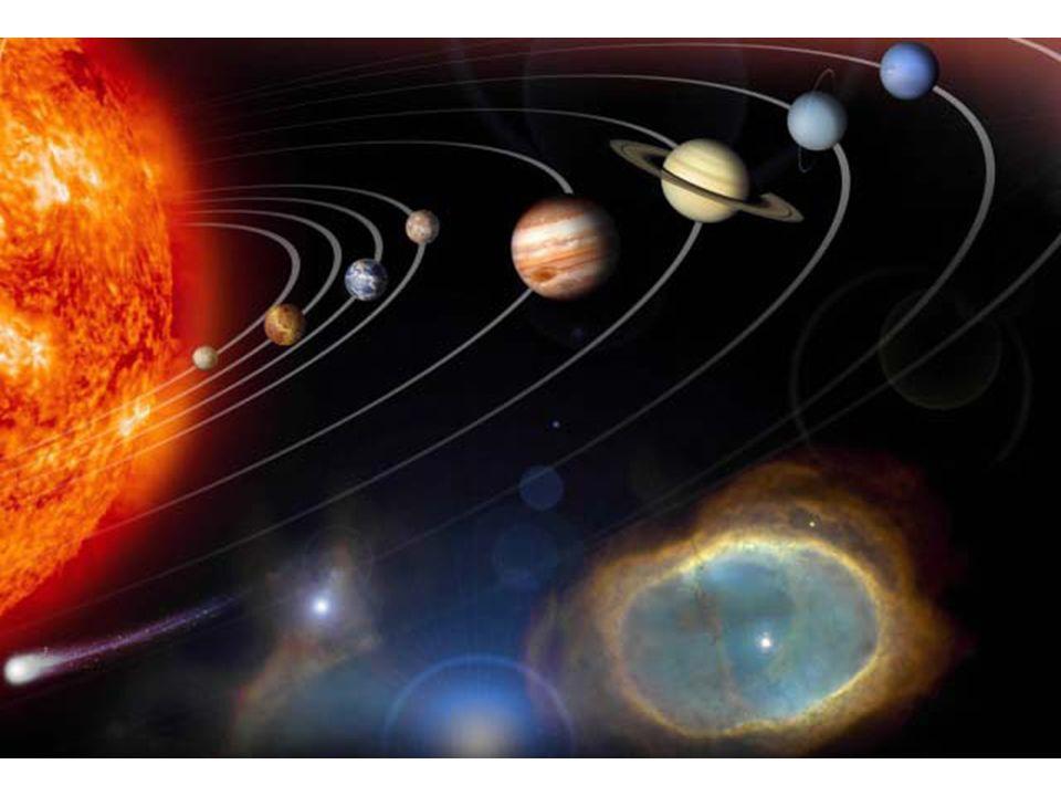Período de translação: 4,6 anos Período de rotação: 9,1 horas Diâmetro: 969Km (Terra: 12.756Km) PLANETA ANÃO CERES Entre Marte e Júpiter Deusa romana da semente e da colheita Foi o maior asteroide orbitando o cinturão de asteroides entre Marte e Júpiter Tem formato arredondado