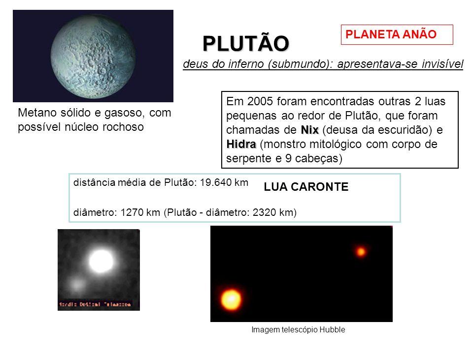 distância média de Plutão: 19.640 km diâmetro: 1270 km (Plutão - diâmetro: 2320 km) Imagem telescópio Hubble PLUTÃO Nix Hidra Em 2005 foram encontrada